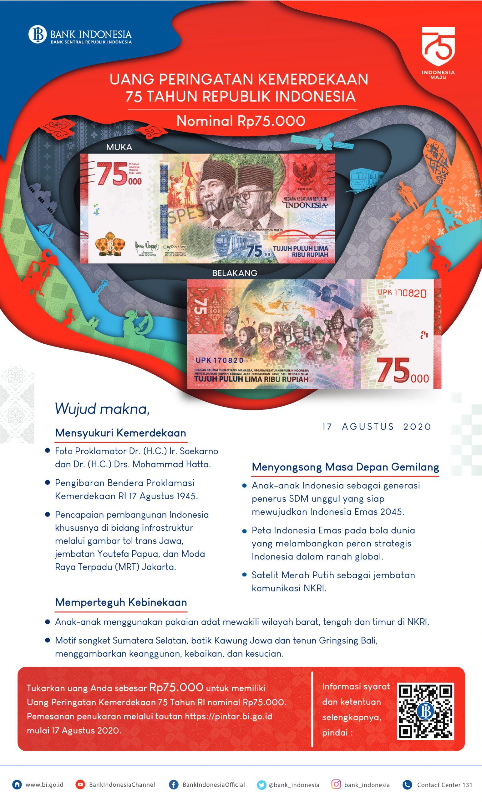 Tema-Uang-Peringatan-Kemerdekaan-75-Tahun-RI   Detak Jateng